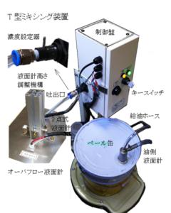 クーラント液自動ミキシング装置、安全、クーラント液